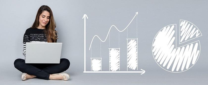 Jämföra kapitalkostnaden
